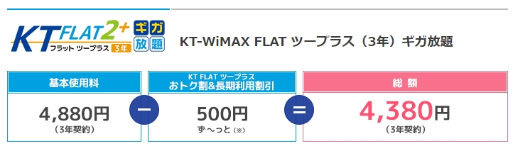 WiMAX-ケーズデンキ