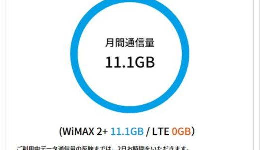 WiMAXの通信量5月